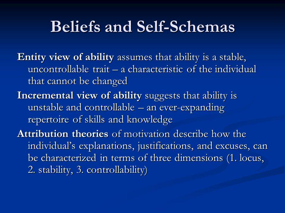 Beliefs and Self-Schemas