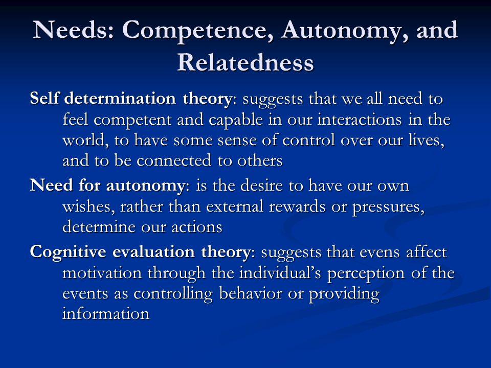 Needs: Competence, Autonomy, and Relatedness