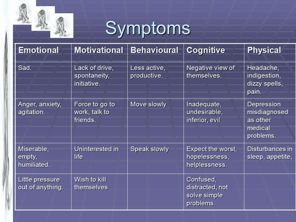 Symptoms Emotional Motivational Behavioural Cognitive Physical Sad.