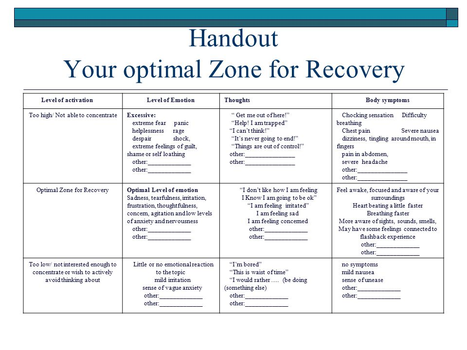 Handout Your optimal Zone for Recovery