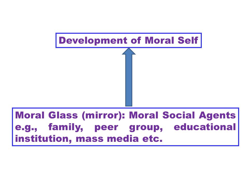 Development of Moral Self