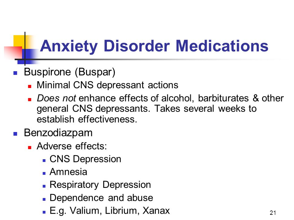 Anxiety Disorder Medications