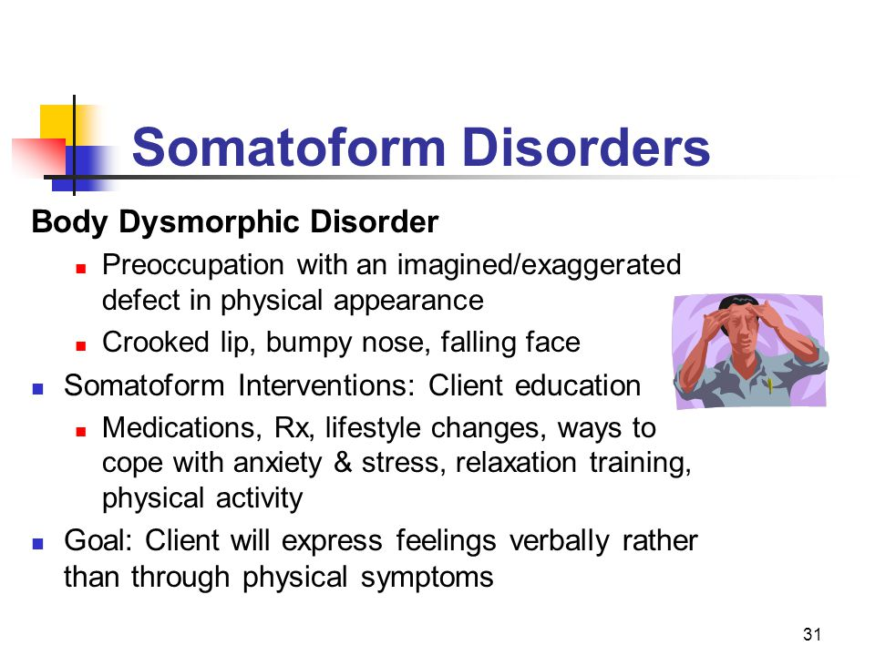 Somatoform Disorders Body Dysmorphic Disorder