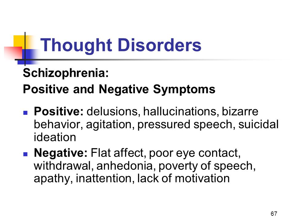 Thought Disorders Schizophrenia: Positive and Negative Symptoms