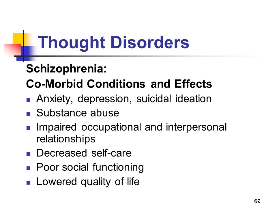 Thought Disorders Schizophrenia: Co-Morbid Conditions and Effects