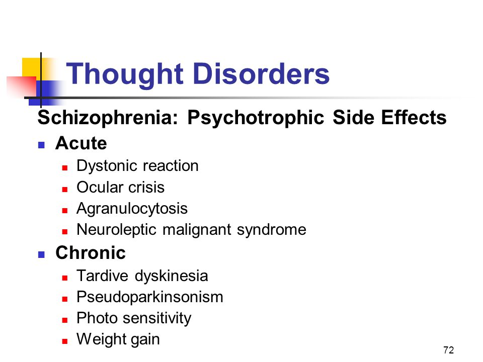 Thought Disorders Schizophrenia: Psychotrophic Side Effects Acute
