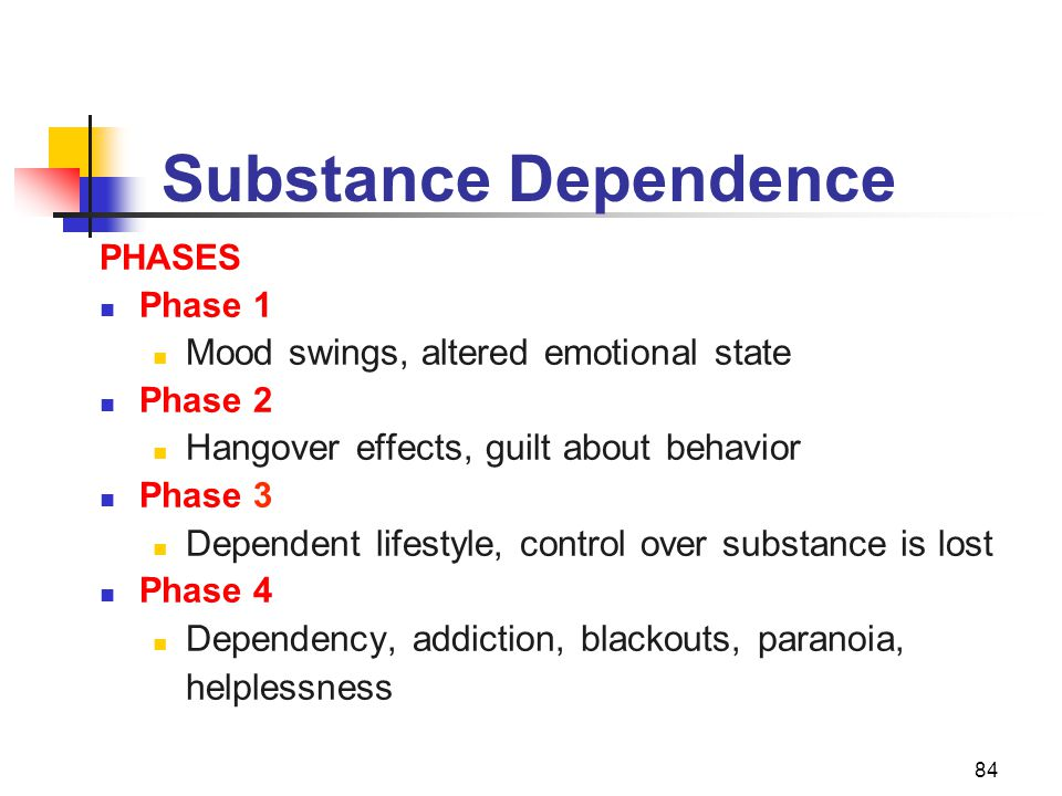Substance Dependence Mood swings, altered emotional state
