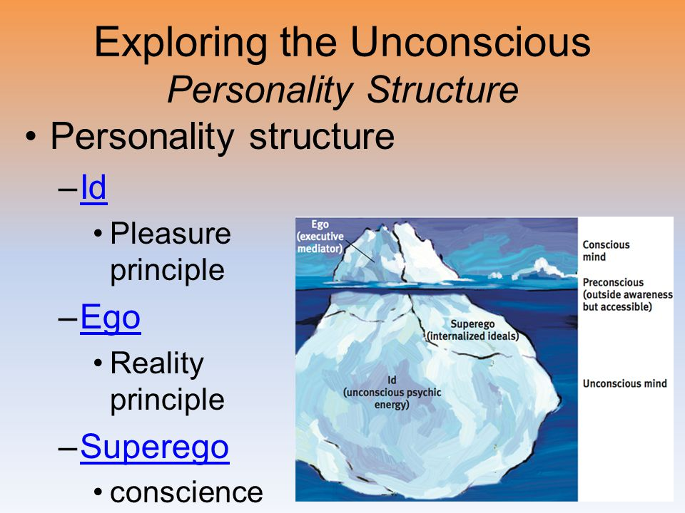 Exploring the Unconscious Personality Structure