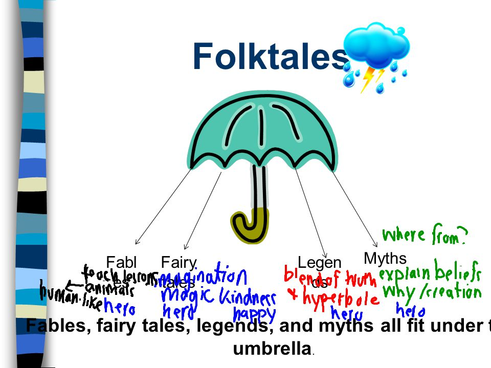 Fables, fairy tales, legends, and myths all fit under this umbrella.