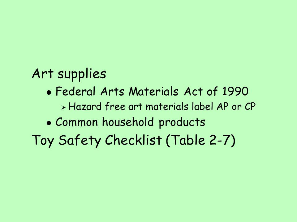 Toy Safety Checklist (Table 2-7)