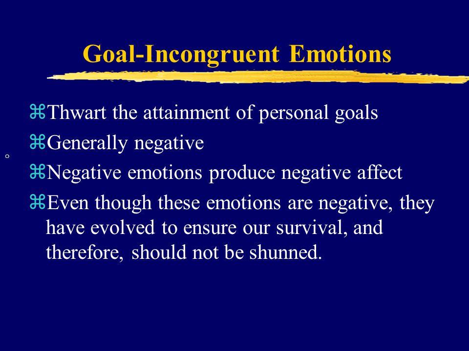 Goal-Incongruent Emotions