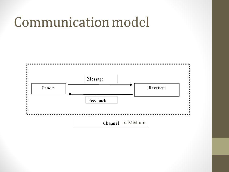 Communication model or Medium