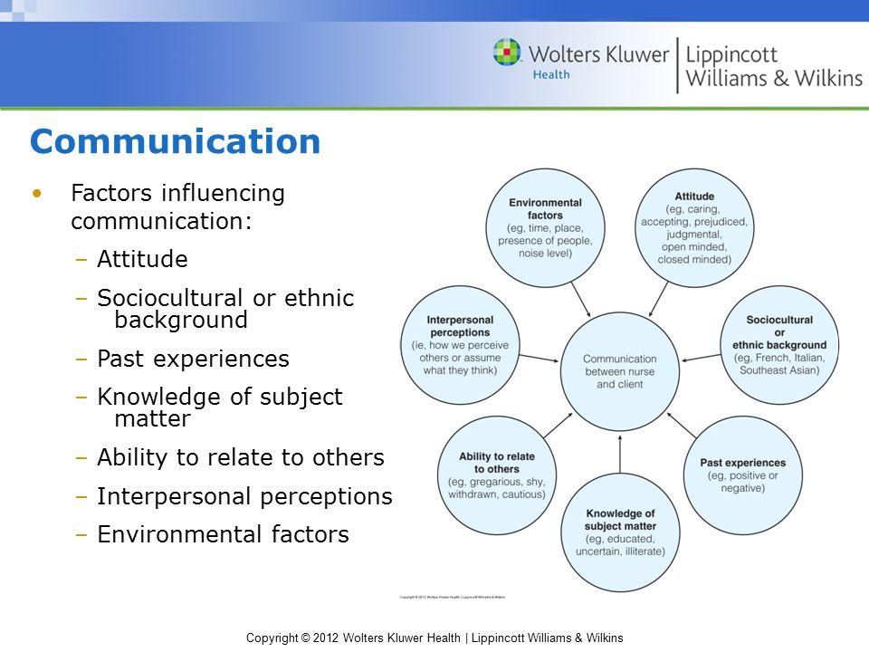 Communication Factors influencing communication: – Attitude