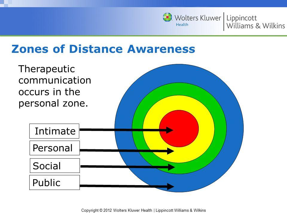 Zones of Distance Awareness