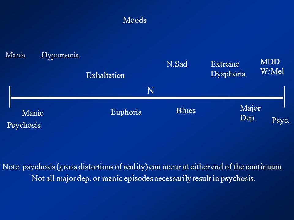 N Mania Hypomania Moods MDD W/Mel N.Sad Extreme Dysphoria Exhaltation