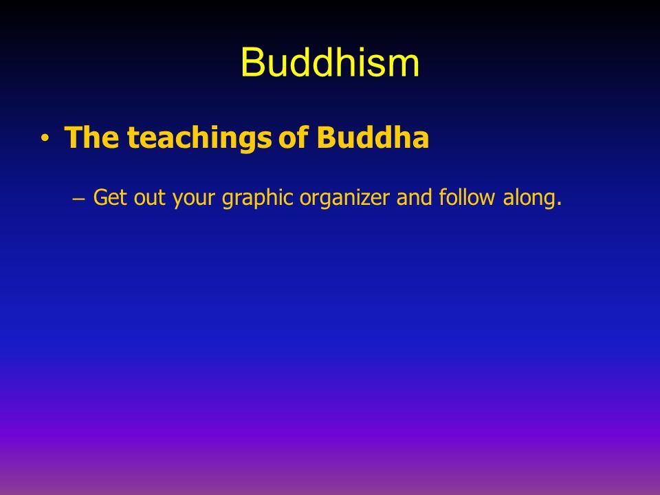 Buddhism The teachings of Buddha