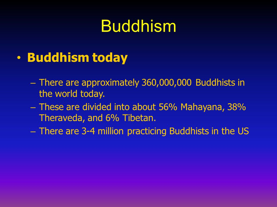 Buddhism Buddhism today
