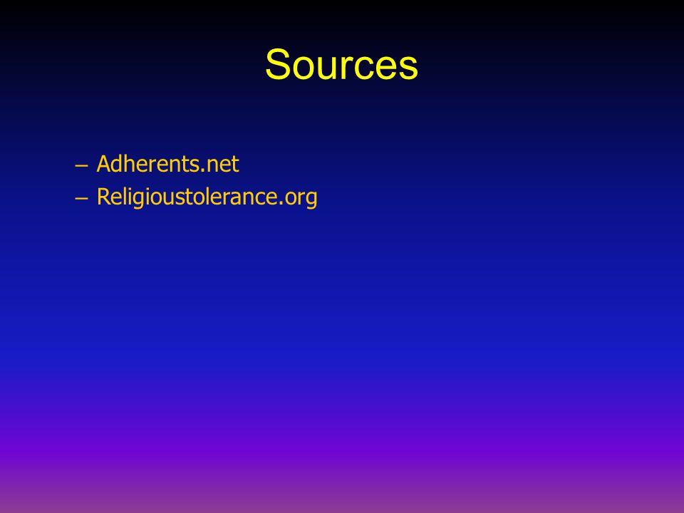Sources Adherents.net Religioustolerance.org