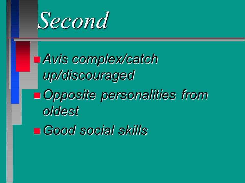Second Avis complex/catch up/discouraged