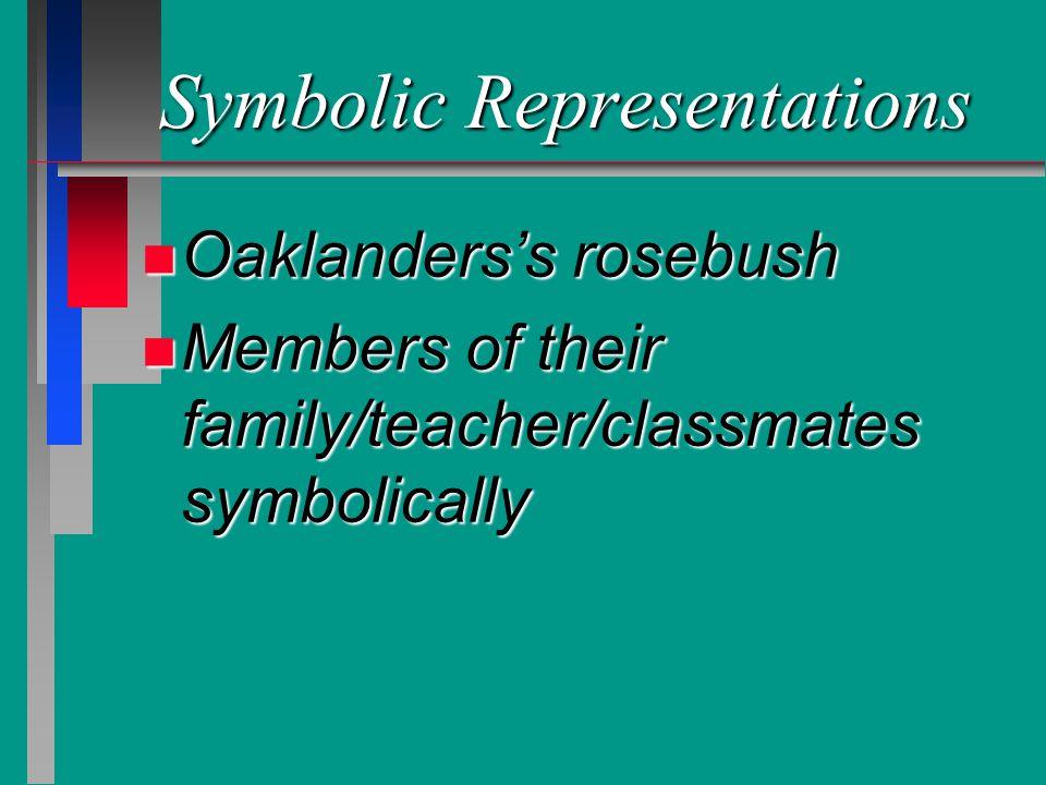 Symbolic Representations