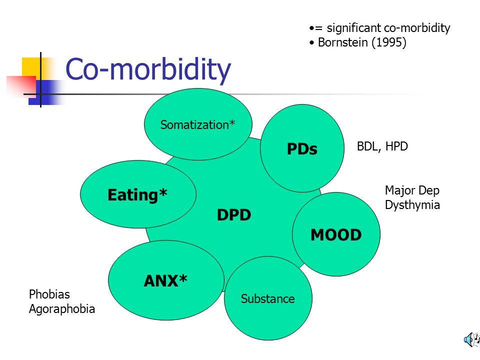 Co-morbidity PDs DPD Eating* MOOD ANX* = significant co-morbidity