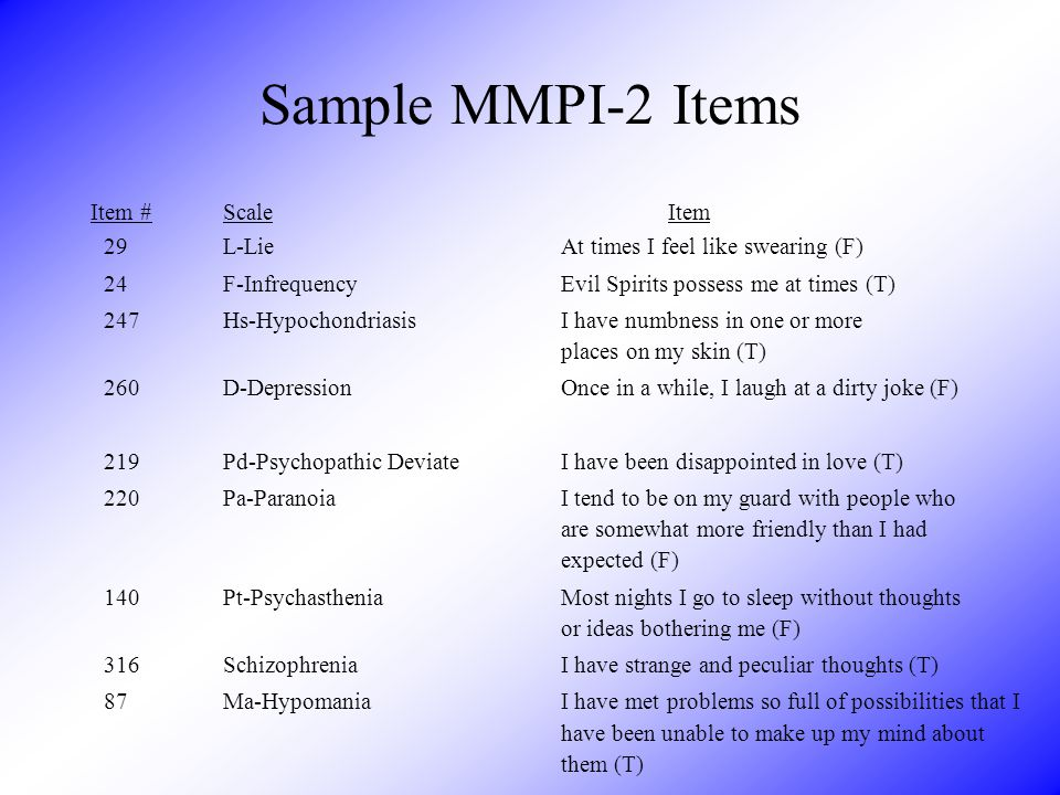 Sample MMPI-2 Items Item # Scale Item