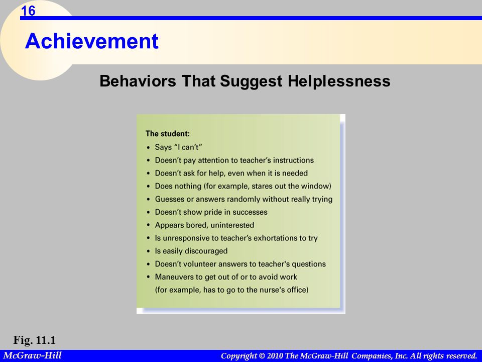 Behaviors That Suggest Helplessness