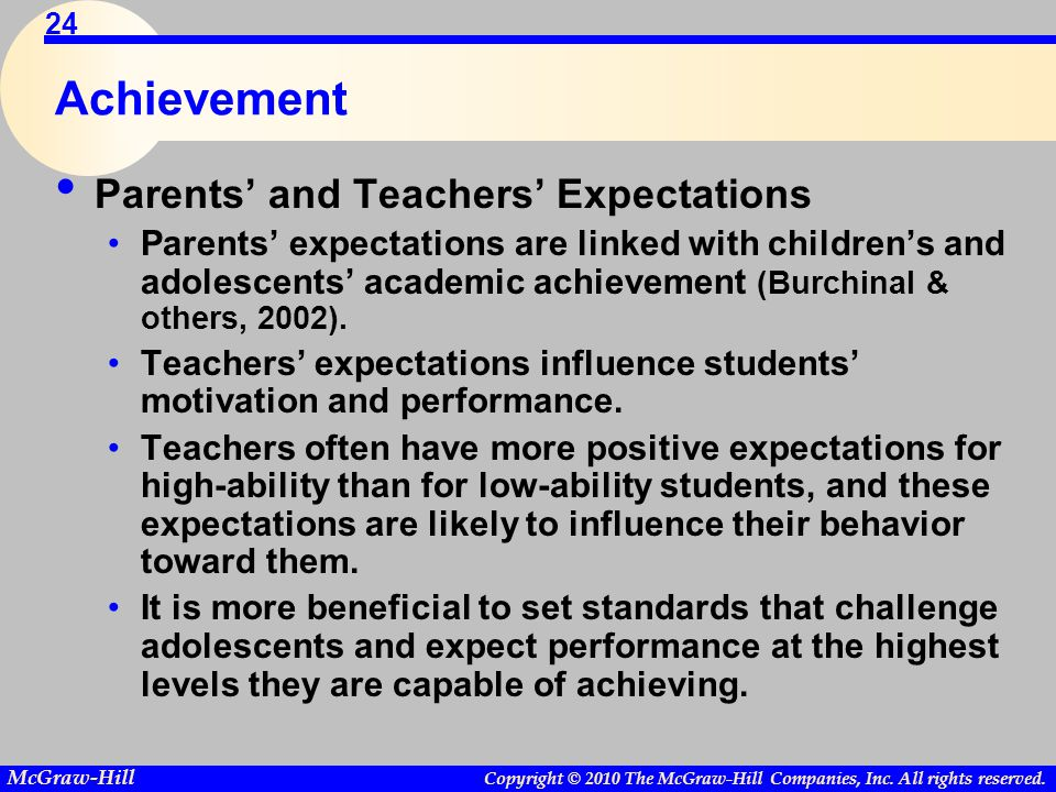 Achievement Parents' and Teachers' Expectations