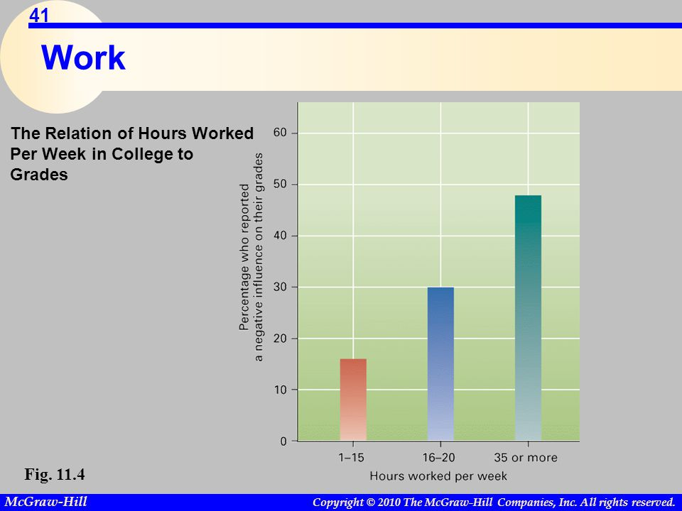 Work The Relation of Hours Worked Per Week in College to Grades