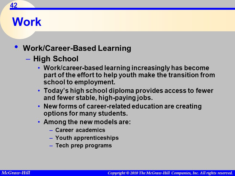 Work Work/Career-Based Learning High School
