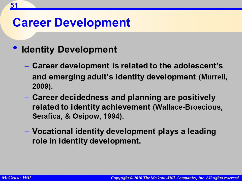 Career Development Identity Development