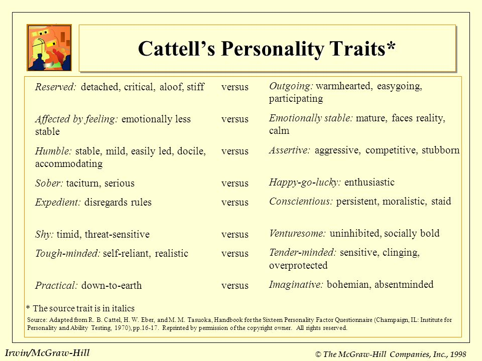 Cattell's Personality Traits*