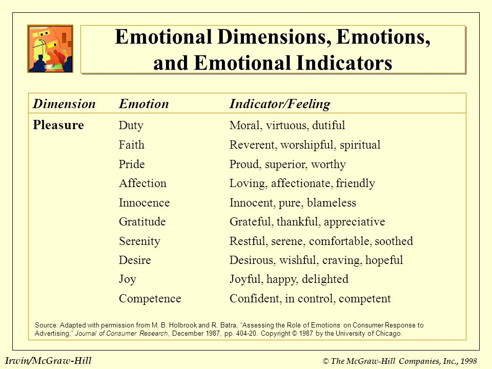Emotional Dimensions, Emotions, and Emotional Indicators
