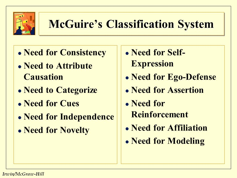 McGuire's Classification System