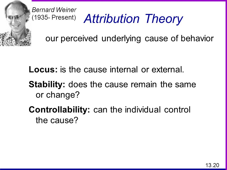 Attribution Theory our perceived underlying cause of behavior