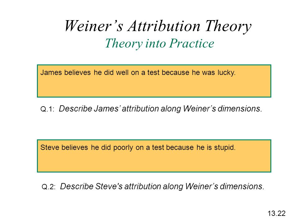 Weiner's Attribution Theory Theory into Practice
