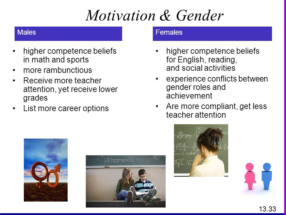 Motivation & Gender higher competence beliefs in math and sports
