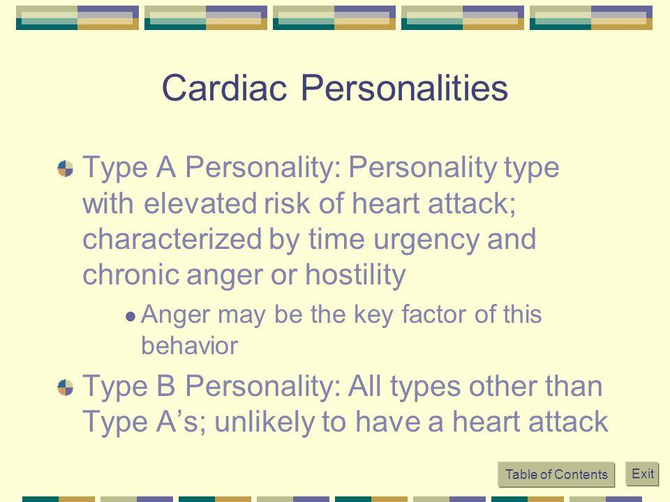 Cardiac Personalities