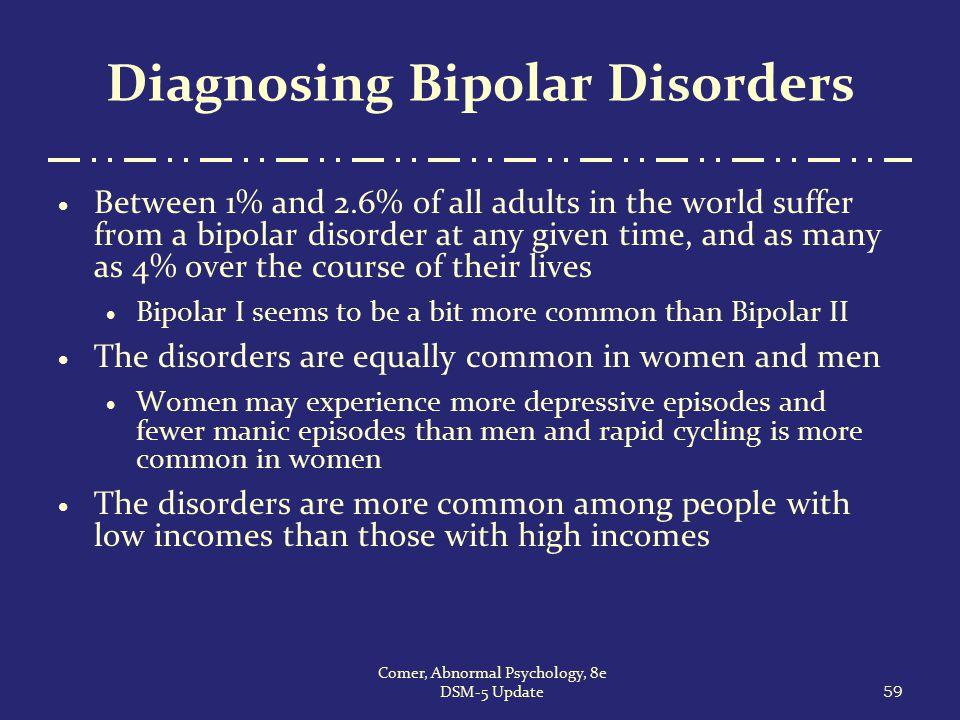 Diagnosing Bipolar Disorders