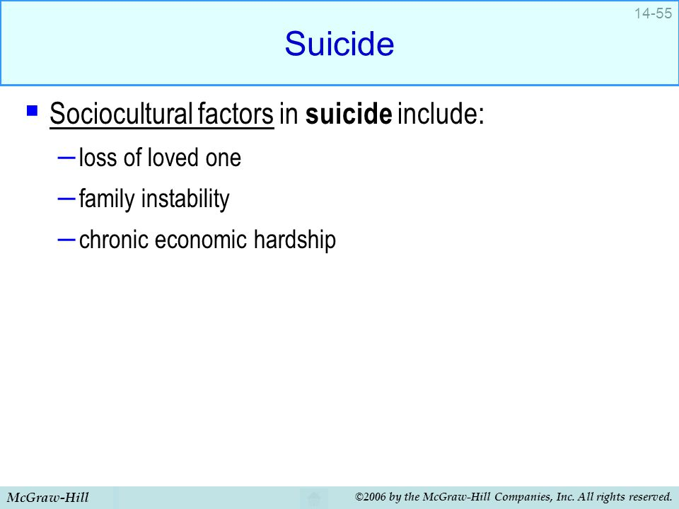 Suicide Sociocultural factors in suicide include: loss of loved one