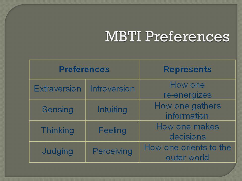 MBTI Preferences 18 18