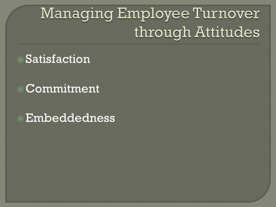 Managing Employee Turnover through Attitudes