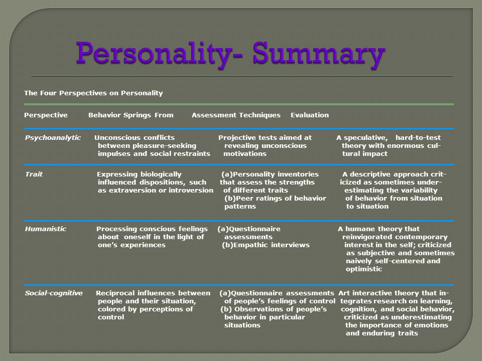 Personality- Summary The Four Perspectives on Personality