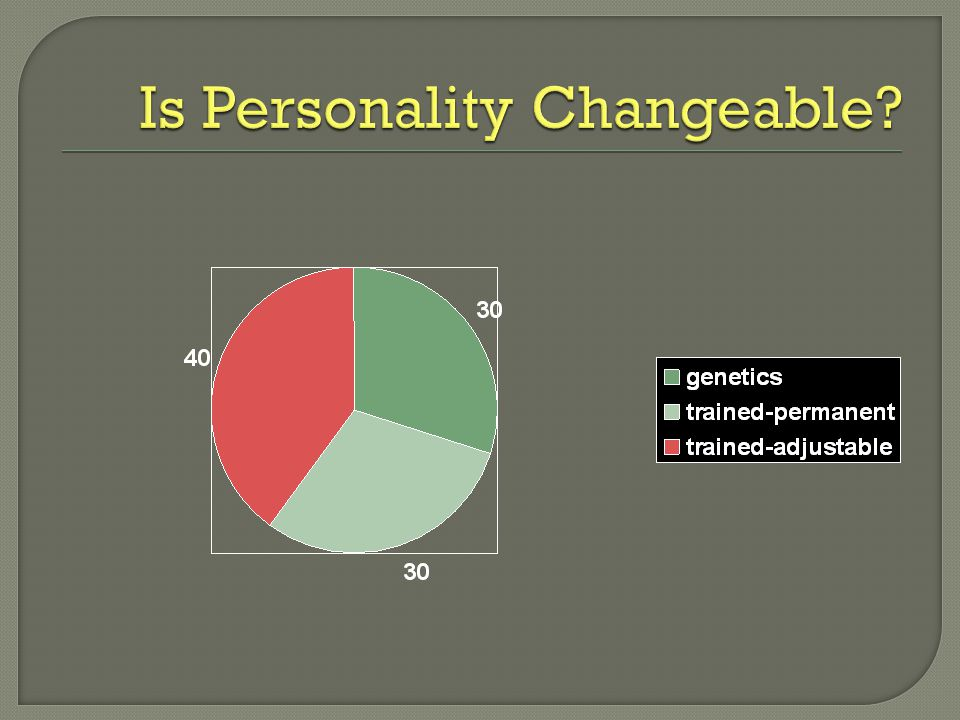 Is Personality Changeable