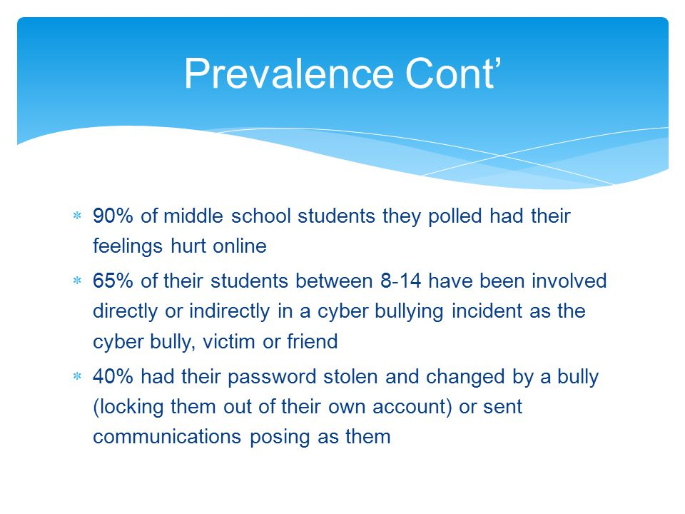 Prevalence Cont' 90% of middle school students they polled had their feelings hurt online.