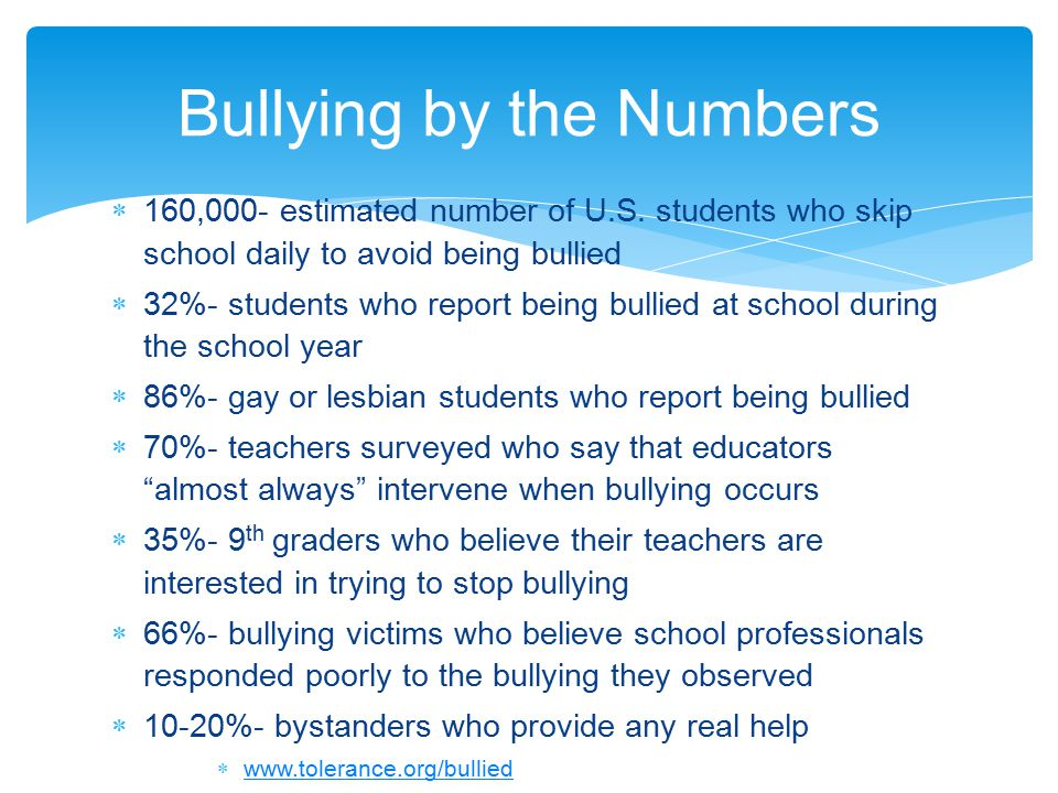 Bullying by the Numbers