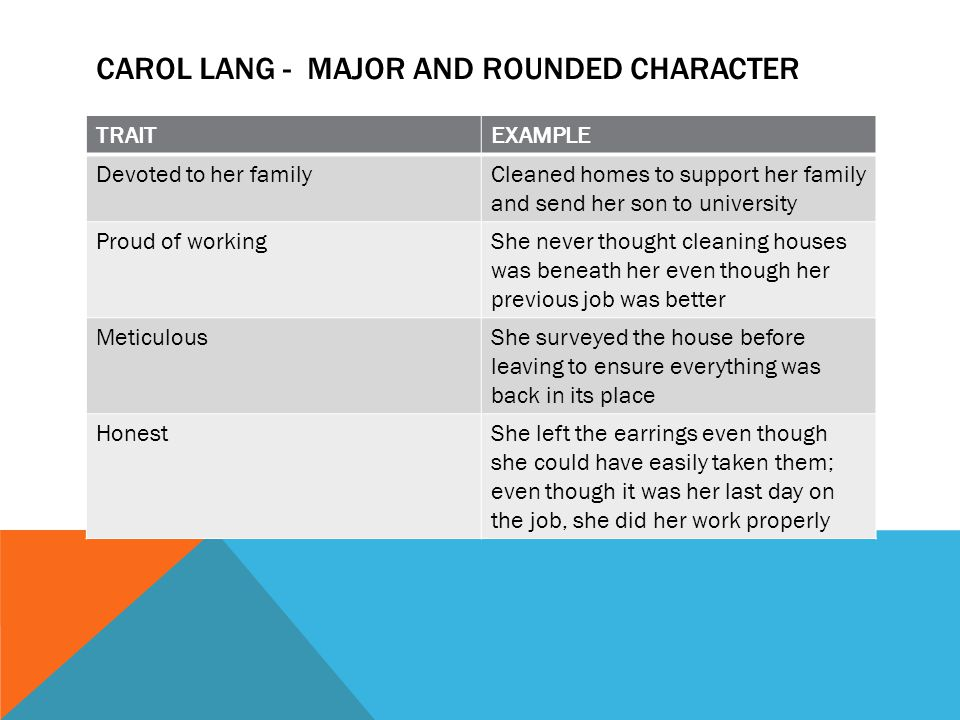Carol LANG - Major AND ROUNDED character