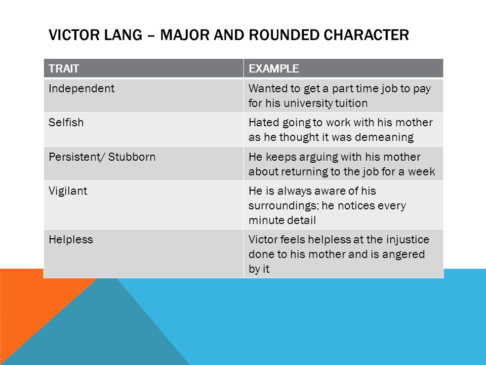 VICTOR LANG – MAJOR AND ROUNDED CHARACTER