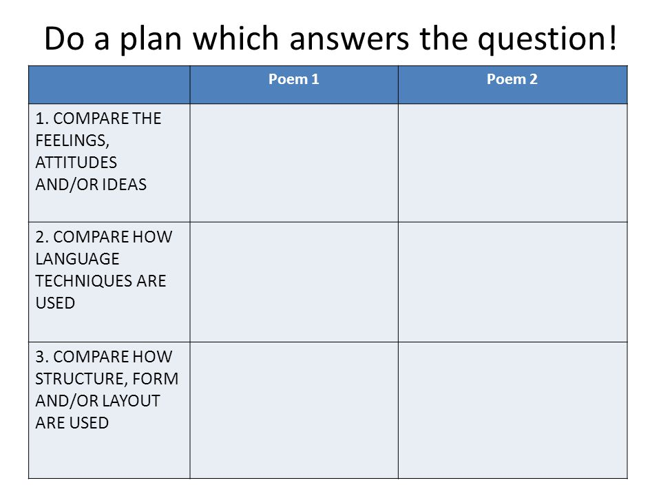 Do a plan which answers the question!