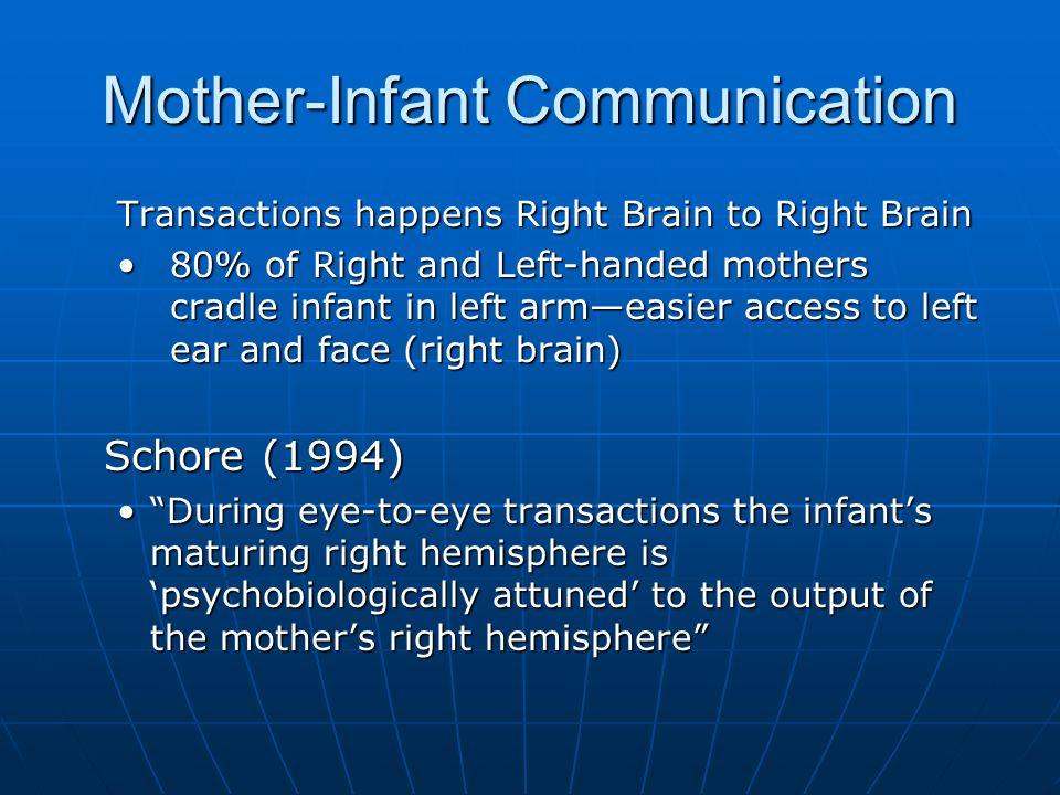 Mother-Infant Communication